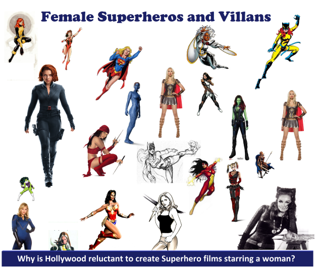 10 Best Female Superheros